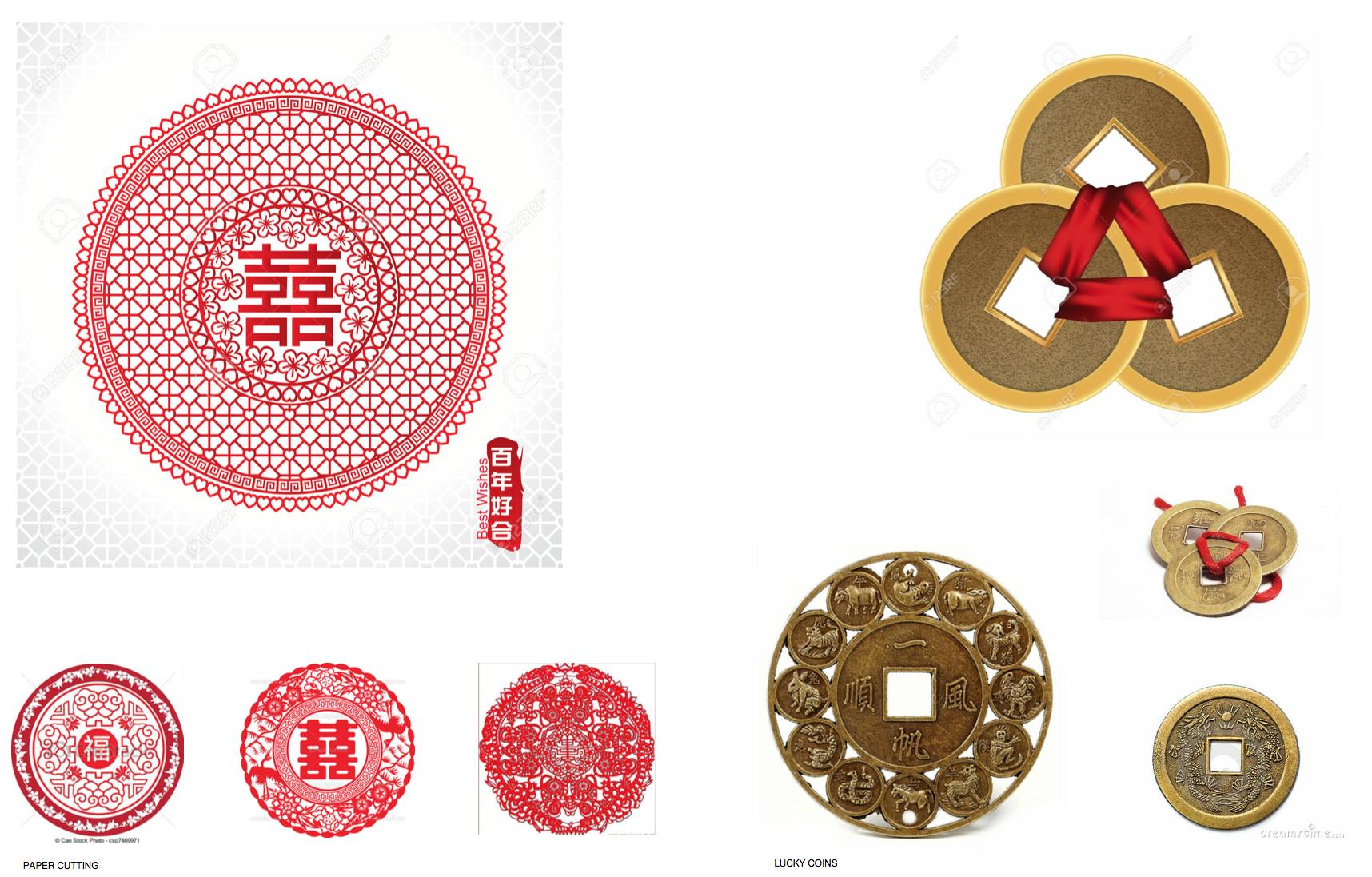 03 Chinese Symbology